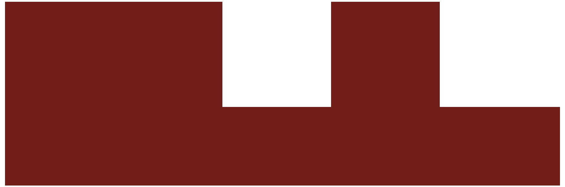 La Micherie